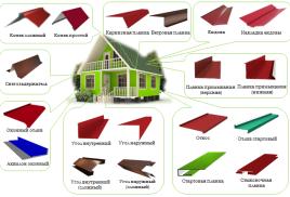 Доборные элементы для кровли и фасада